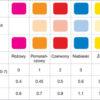 TePe Angle ASSORTYMENT (0.4-0-8 mm) szczoteczka międzyzębowa - rozmiar 0-5 mix ass 0-6 Angle